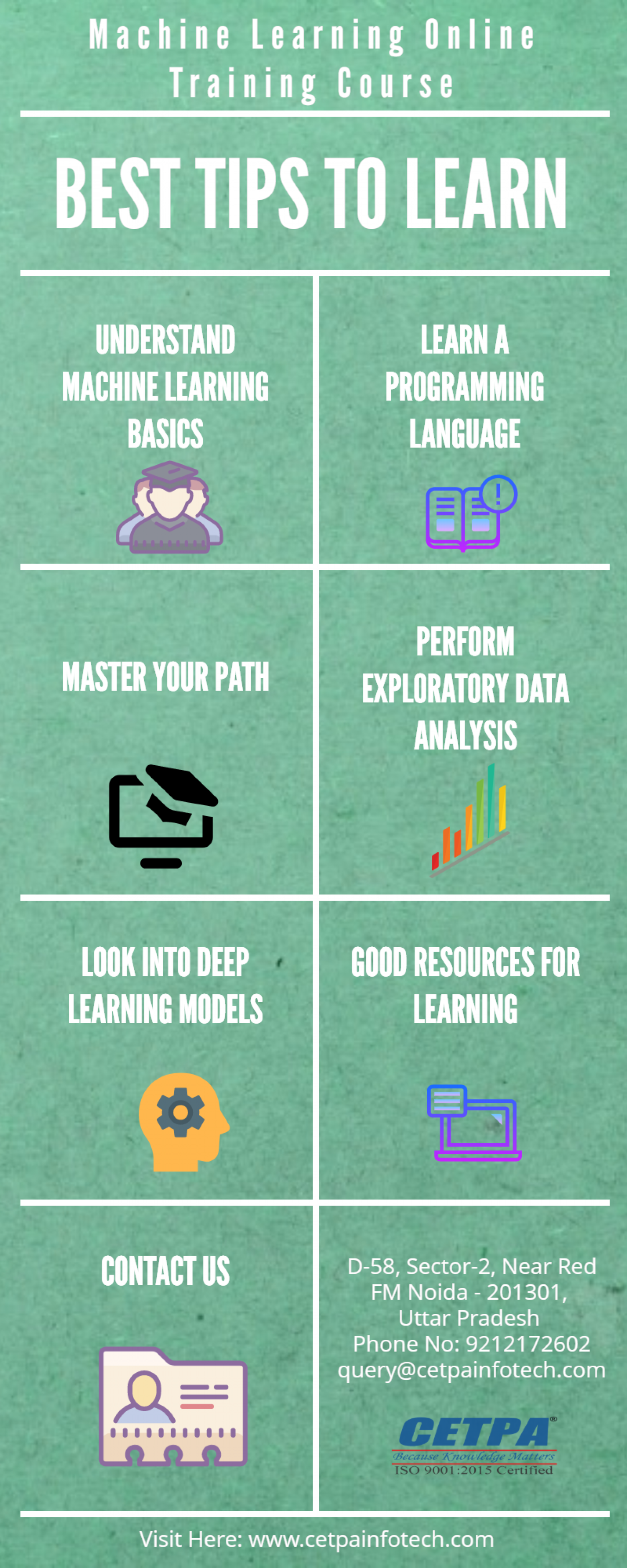 Best Tips About How To Learn Machine Learning  Infographic