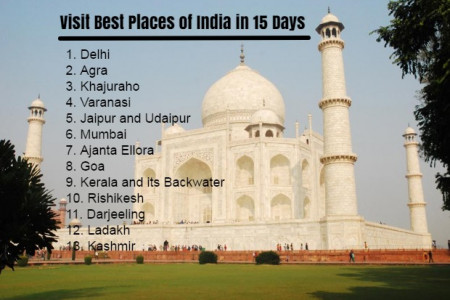 Best Tourist Places of India in 15 Days Infographic