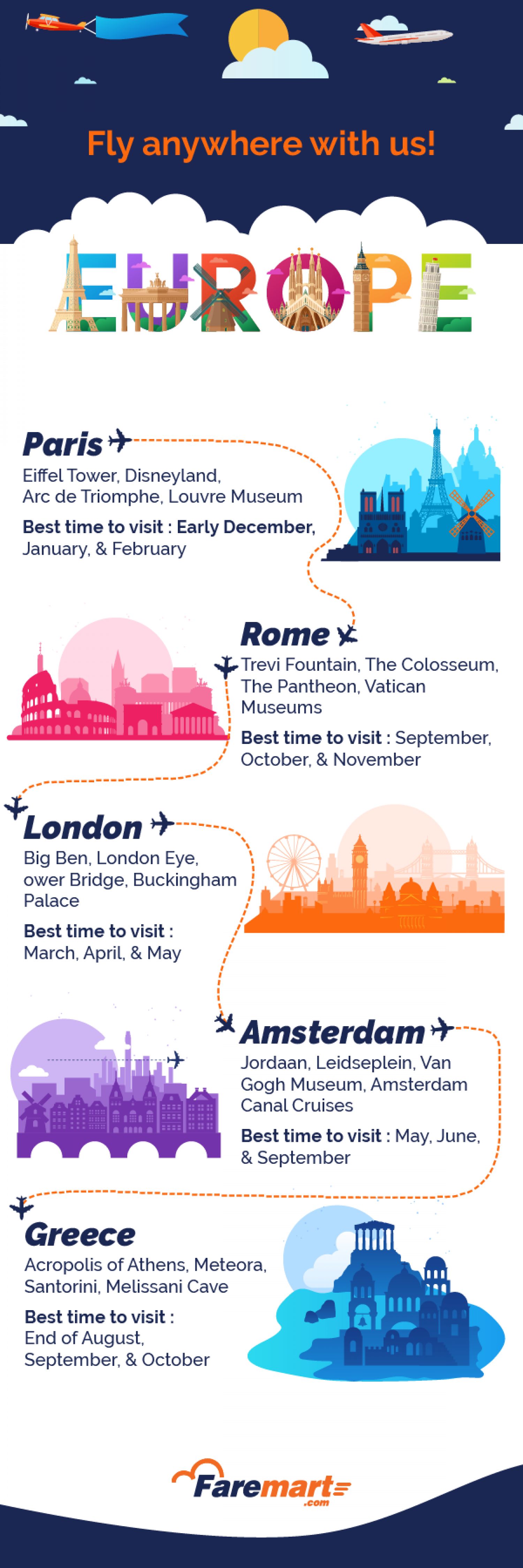 Best Tourist Places To Visit in Europe Infographic