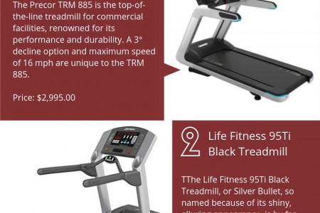 Best Treadmill Picks by Experts at Pro Gym Supply Infographic