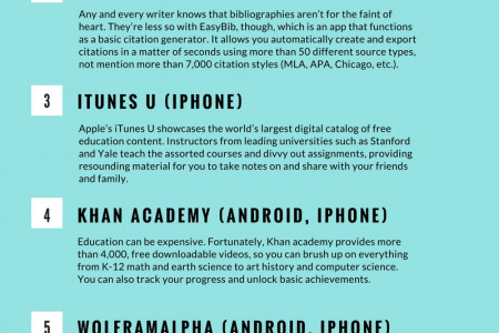 Best Trending Educational Apps in 2016 Infographic