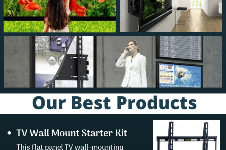 Best TV Mounts For Flat Screens - Q-Tee Infographic