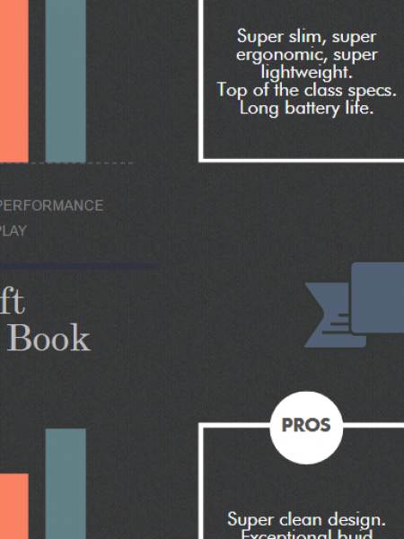 Best Ultrabooks of 2016 Infographic