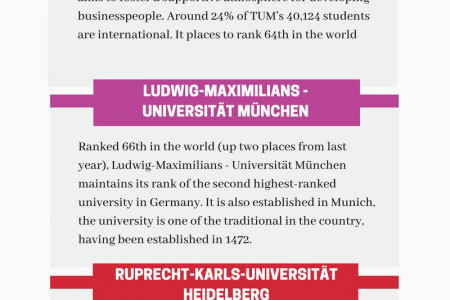 Best Universities in Germany Infographic