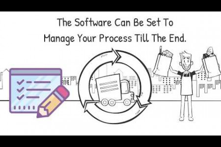 Best Vendor Management Software | Supply Management Software Infographic