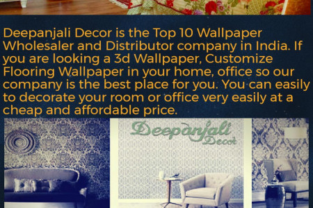 Best Wallpaper Wholesaler and Distributor Company in India - Deepanjali Decor Infographic