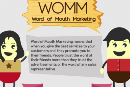 Best Ways to Grow your Business Through Word-of-Mouth Marketing Infographic