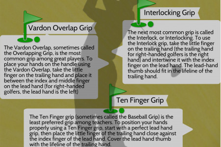 Best Ways to hold Golf Club Infographic