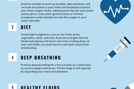 Best Ways to Improve Oxygen Levels in the Body Infographic