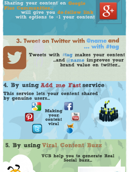 Best Ways to Increase Traffic to a Website or Blog Infographic