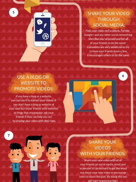 Best Ways to Increase YouTube Views Infographic