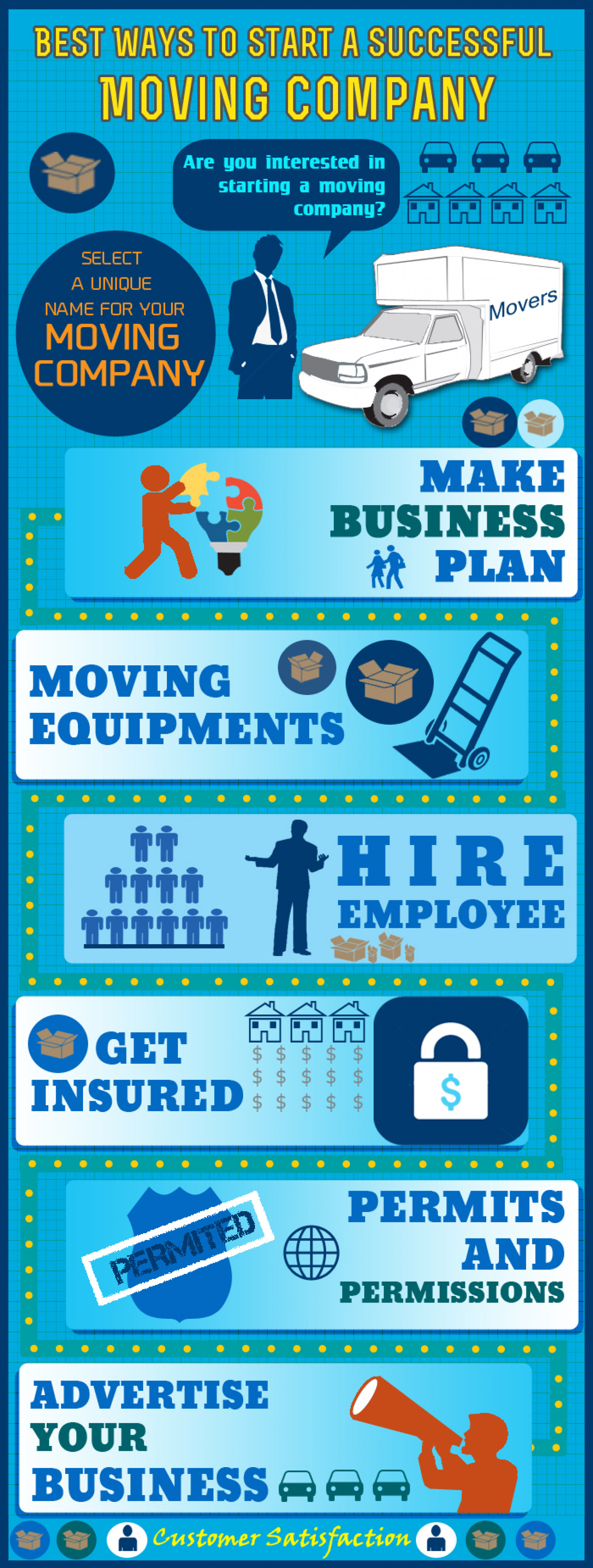 Best Ways to Start a Successful Moving Compan Infographic