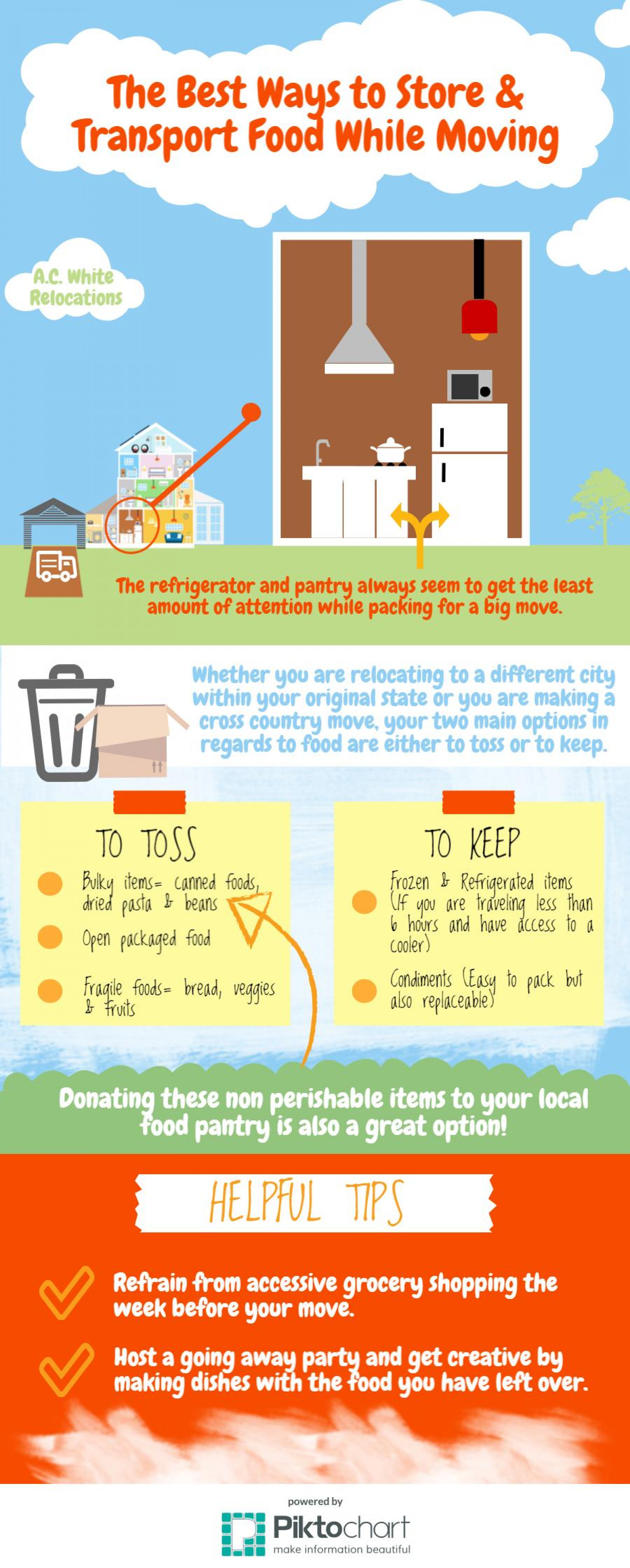 Best Ways to Store and Transport Food While Moving  Infographic
