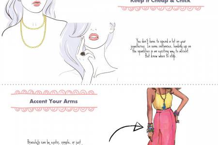 Best Ways to Wear Jewellery Infographic