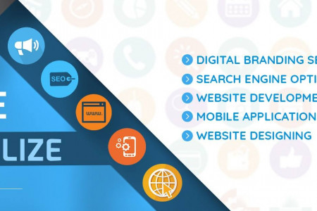 Best Web Design and Development Company in Toronto - IT BY IT Professionals Infographic