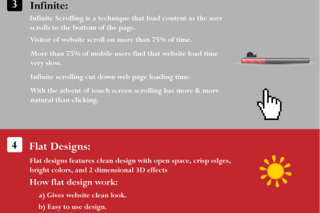 Best Web Design, Development & software Development Company in Saudi Arabia (KSA) Infographic