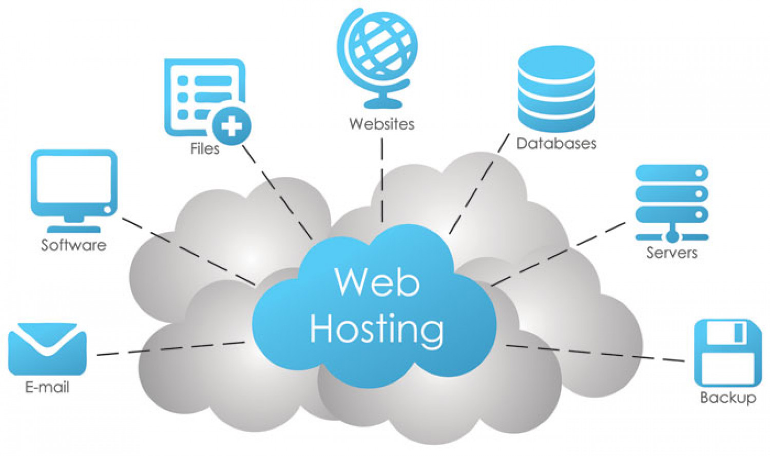 Best Web Hosting Services at Affordable Prices - Easy.gr Infographic