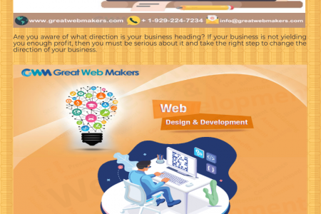 Best Website Development Company in  Infographic