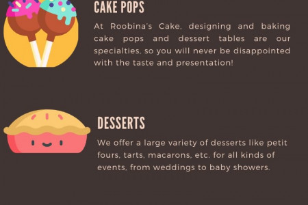 Best Wedding Cakes Los Angeles - Customized by Experts Infographic