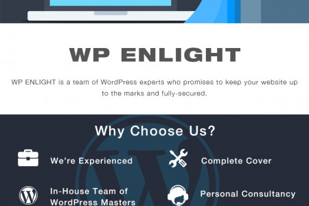 Best Wordpress Themes for Photographers, Bookstore and Bakery Infographic