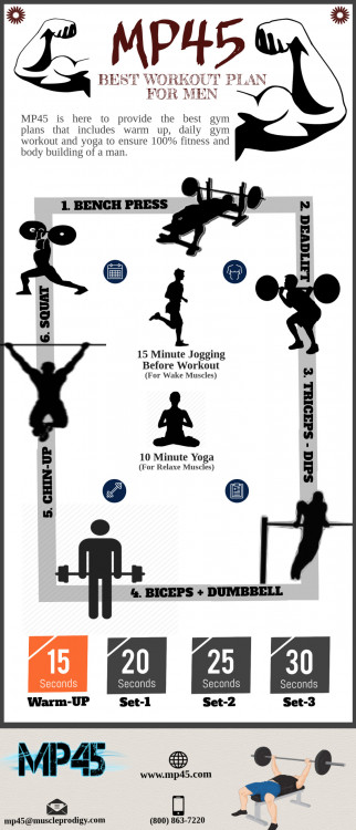 best workout plan for men at home | visual.ly