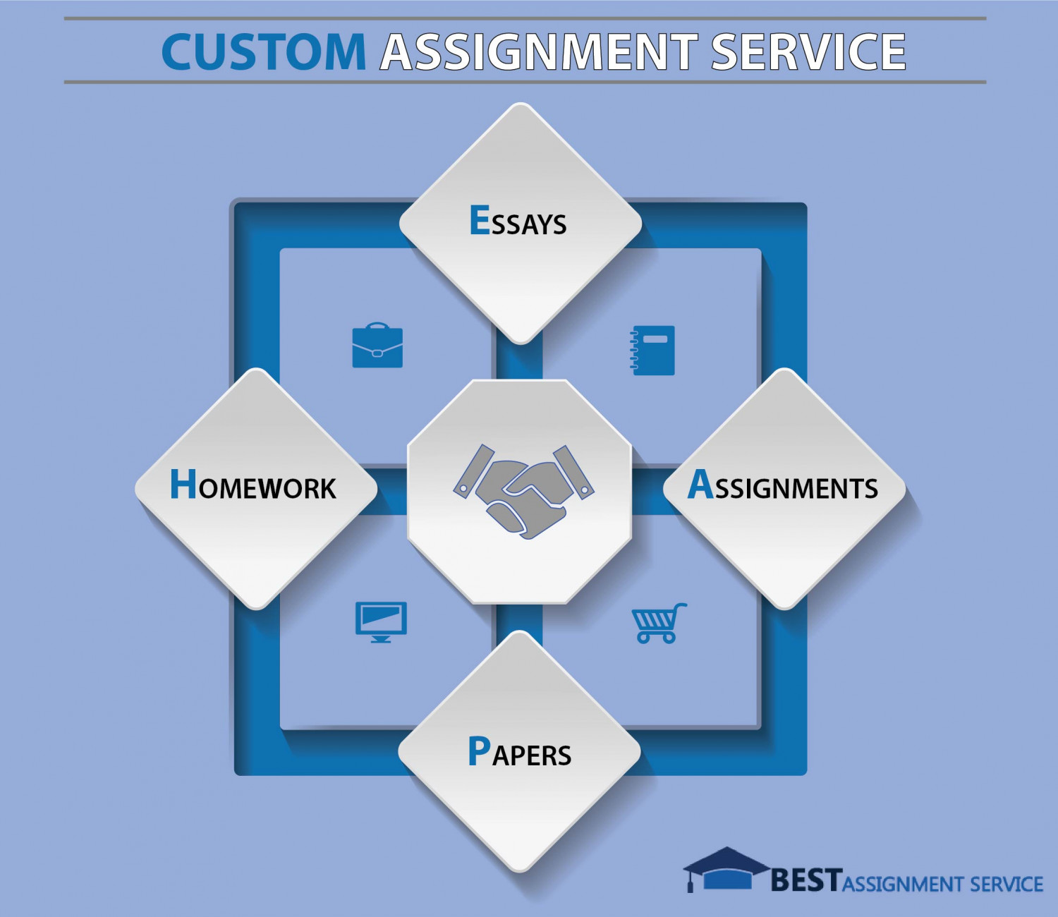 assignment help site Assignmenthelpnet reviews 30 reviews the online assignment help tutors at assignmenthelpnet have a wide range of writing assignment help services that we.