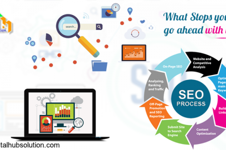 Better Result of Website by  Search Engine Optimization Services Infographic