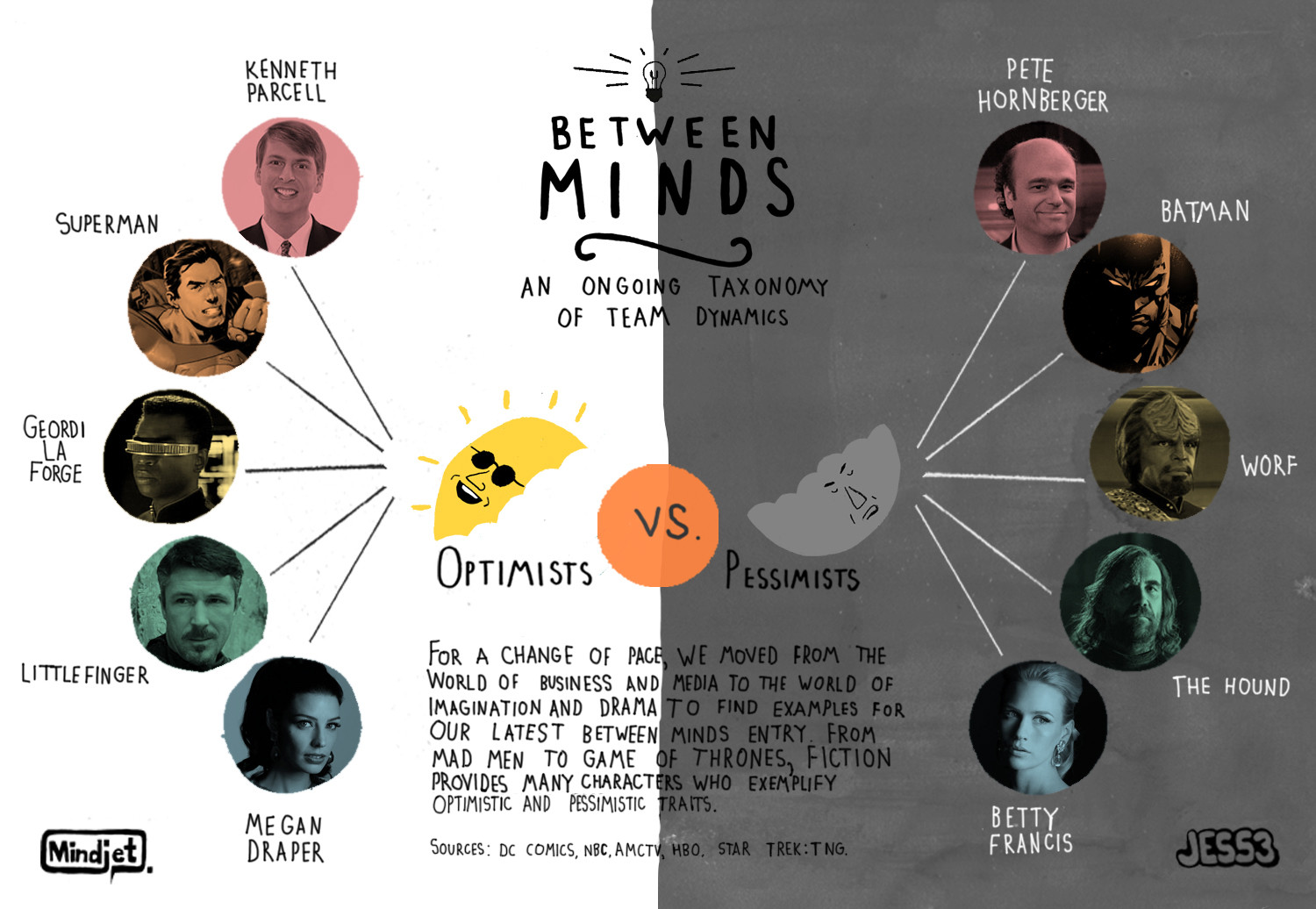 Between Minds: Optimists vs. Pessimists Infographic