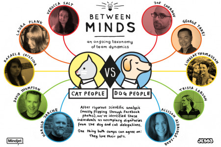 Between MINDS Infographic