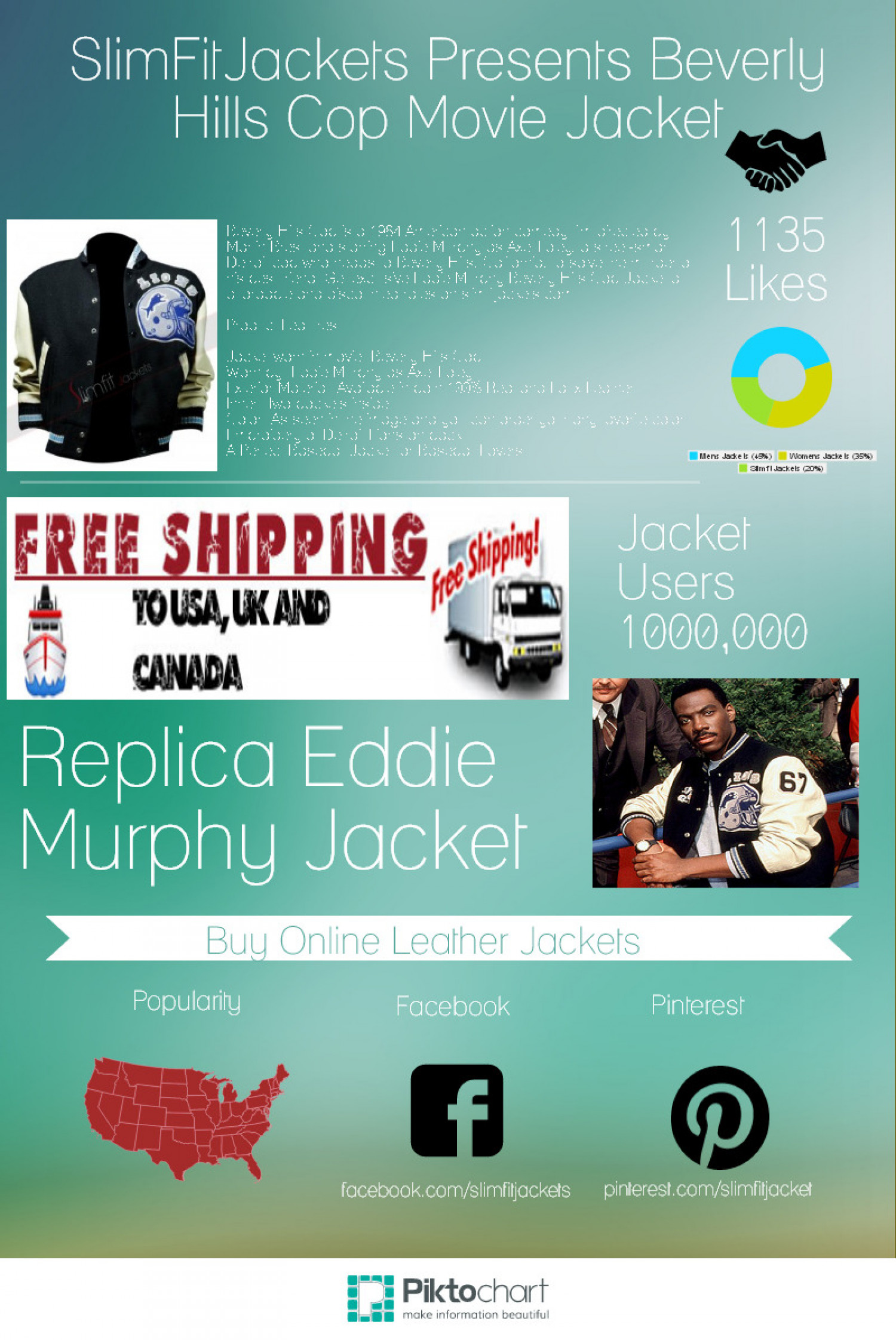Beverly Hills Cop Movie Jacket Of Axel Foley Infographic