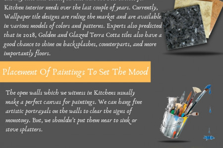 Bhavana Interior Decorators Top 5 Best Interior Designing Tips | Yelahanka, Bangalore Infographic