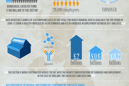 BIA infographic Infographic