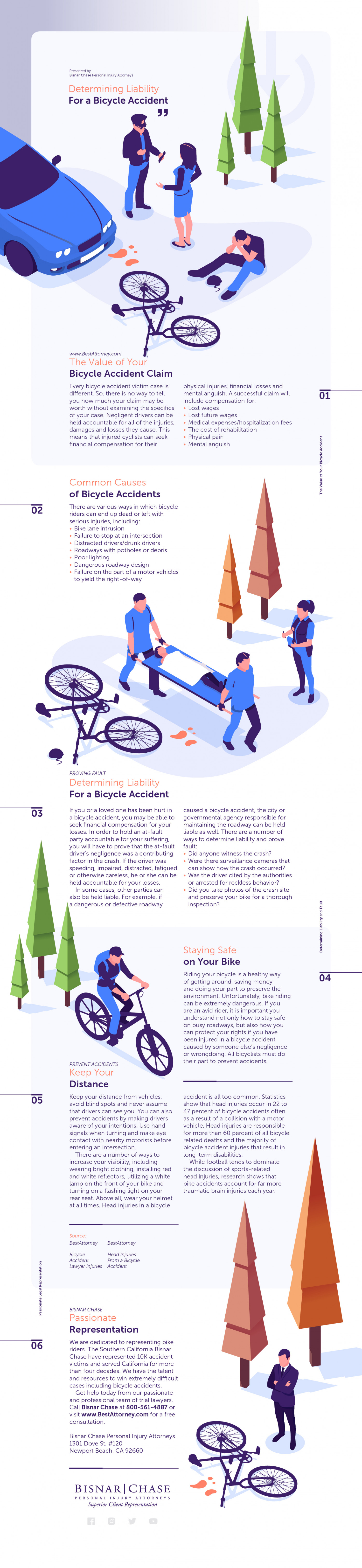 Bicycle accidents - determine liability. Infographic