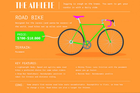 Bicycle Types: How to Find the Right Bike Infographic