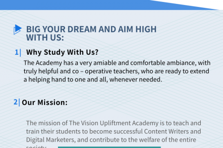 BIG  YOUR DREAM AND AIM HIGH WITH US Infographic