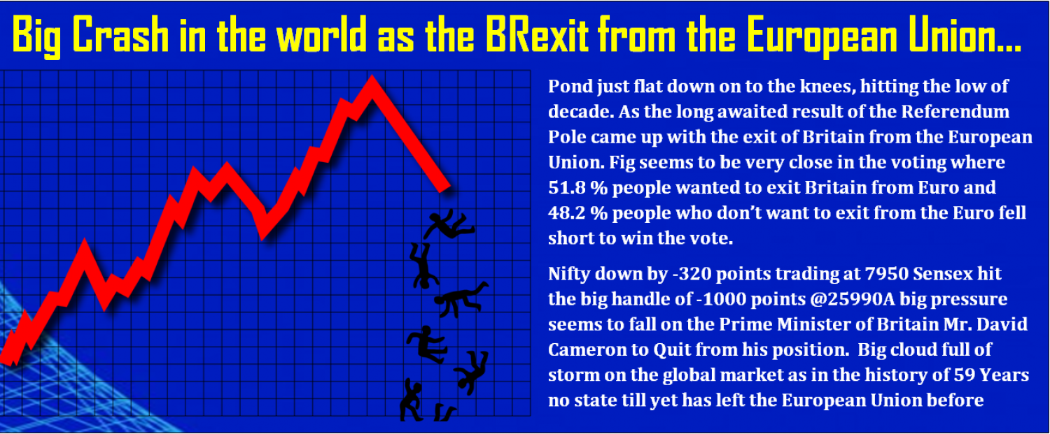 Big Crash in the world as the BRexit from the European Union Infographic