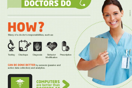 Big Data and the Future of Healthcare Infographic
