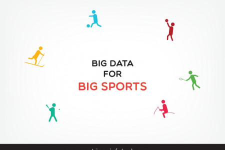 Big Data for Big Sports Infographic