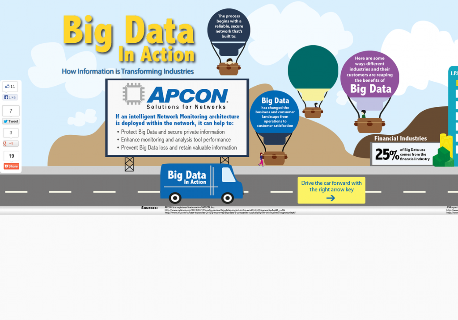 Big Data In Action  Infographic