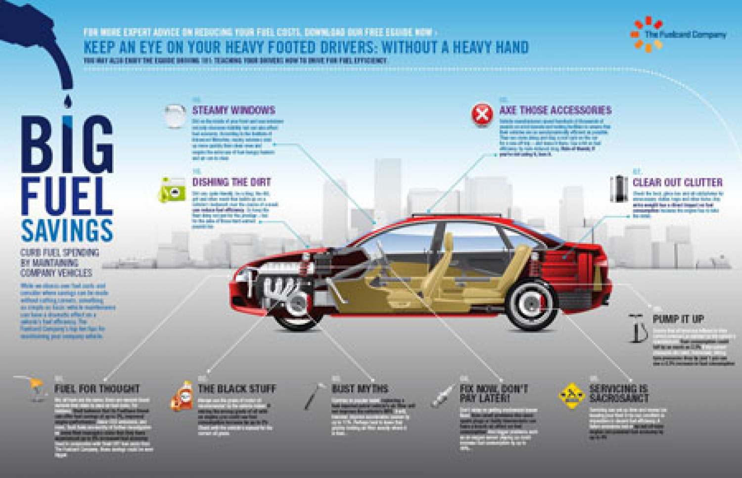 Big Fuel Savings: Curb Fuel Spending by Maintaining Company Vehicles Infographic