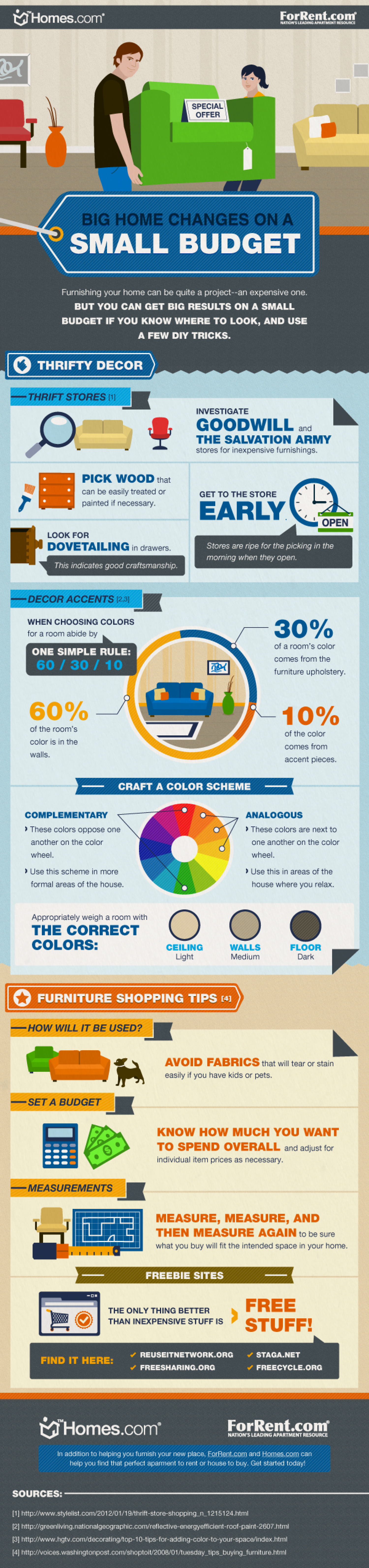 Big Home Changes on a Budget Infographic