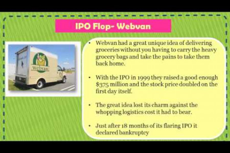 Biggest IPOs Flops in History Infographic