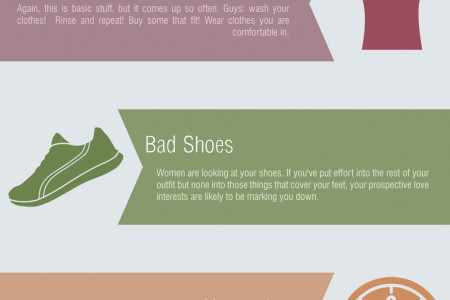 Biggest Turn offs for Women Infographic