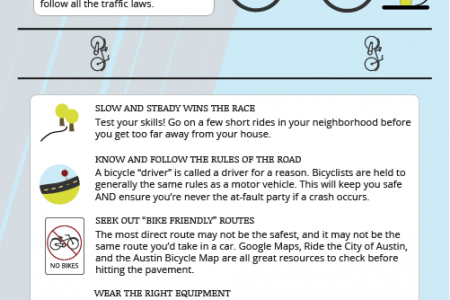 texas rules of the road