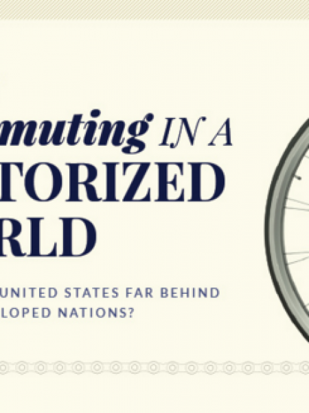 Bike Commuting In a Motorized World Infographic
