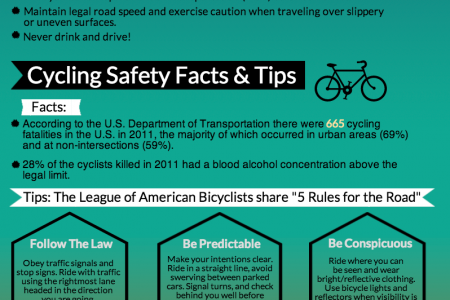Bike Safety Infographic Infographic