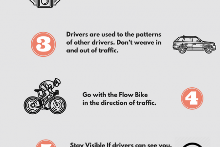 Bike Safety Rules Infographic