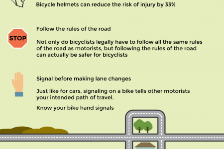 Bike Safety Tips Infographic
