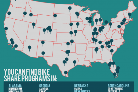 Bike Share Programs - Start Riding! Infographic
