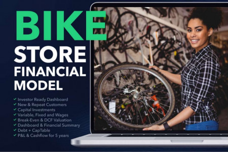 BIKE SHOP BUSINESS PLAN FINANCIAL MODEL EXCEL TEMPLATE Infographic